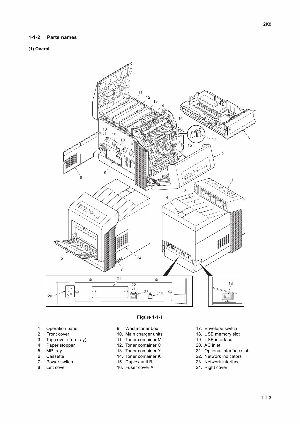 KYOCERA ColorLaserPrinter FS-C5350DN Parts and Service Manual